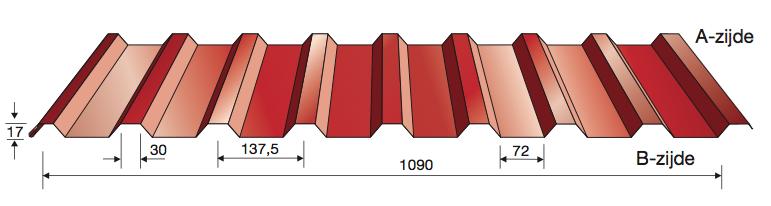 Dakprofiel 20-1090