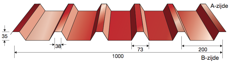 Dakprofiel 35-1000 Longrib