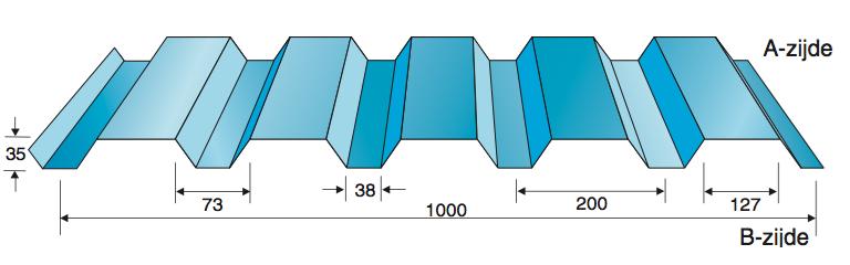Wandprofiel 35-1000 Longrib